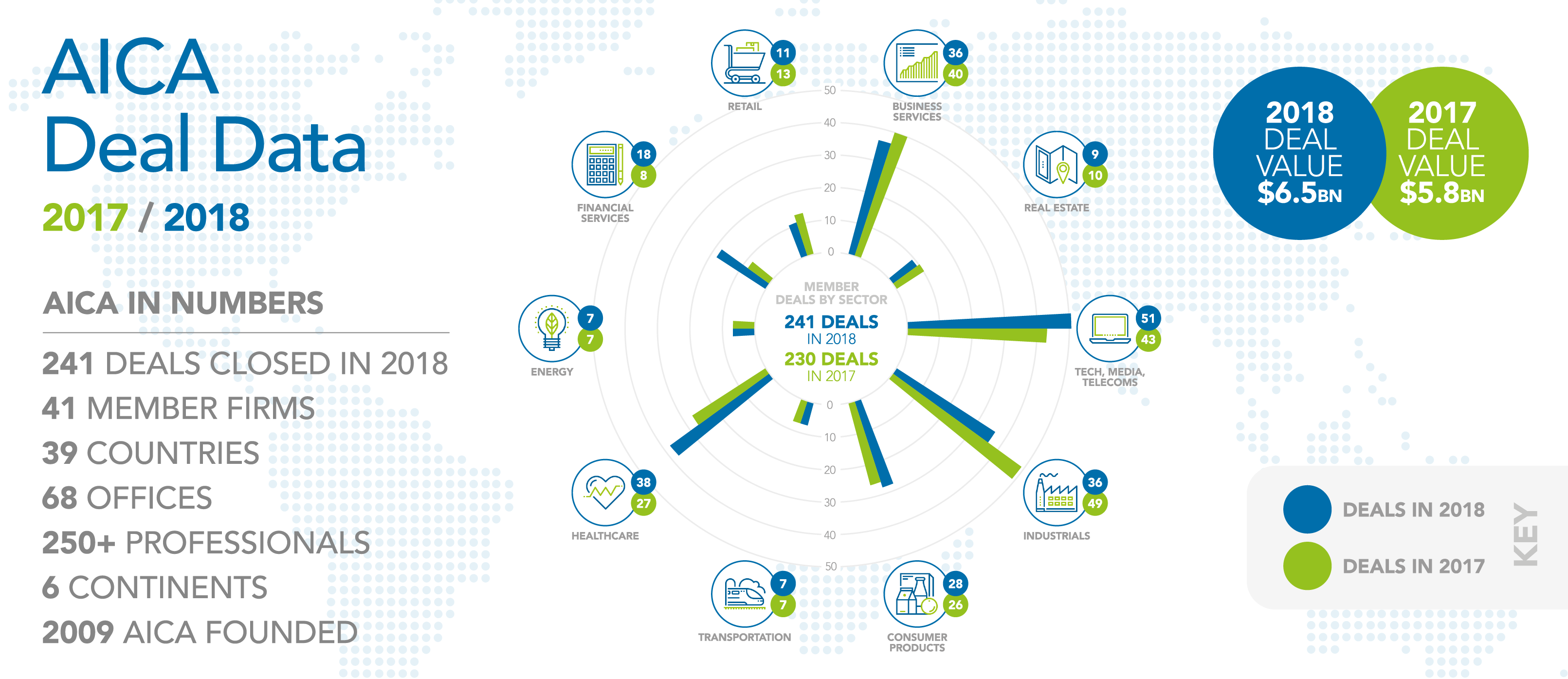 aica-infographic-2017-18